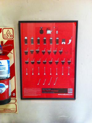 Affiche dans une auberge de Buenos Aires